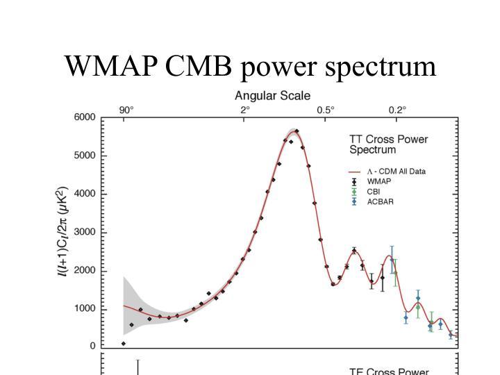 WMAP CMB power spectrum