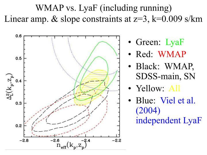 WMAP vs. LyaF (including running)