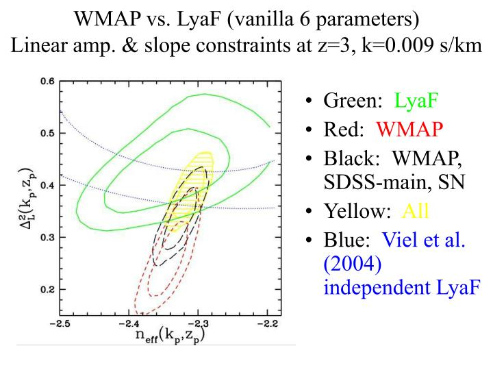 WMAP vs. LyaF (vanilla 6 parameters)