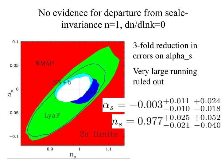 No evidence for departure from scale-invariance n=1, dn/dlnk=0