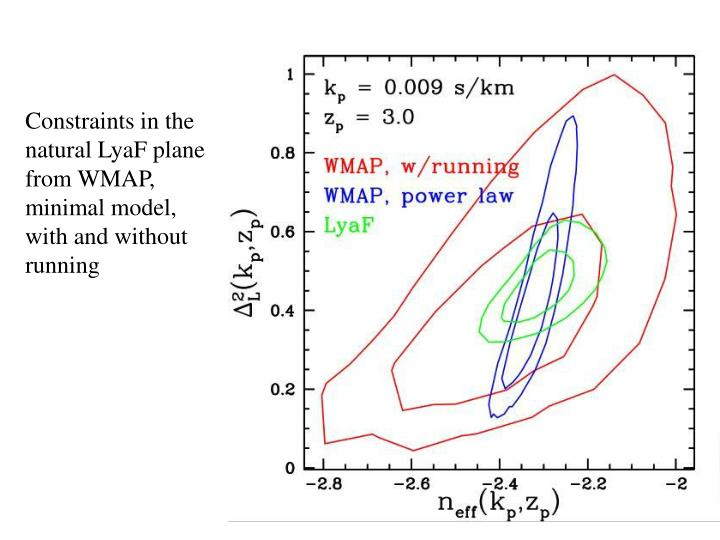 Constraints in the natural LyaF plane from WMAP, minimal model, with and without running