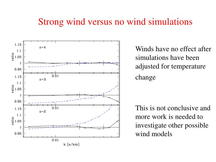 Strong wind versus no wind simulations