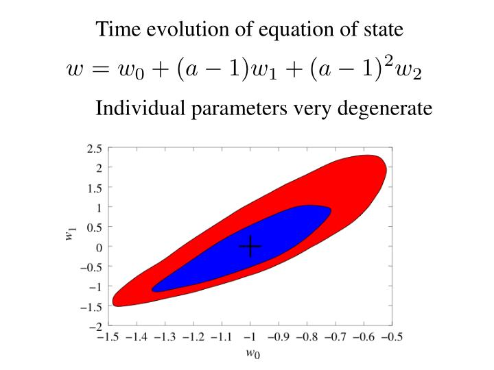 Time evolution of equation of state