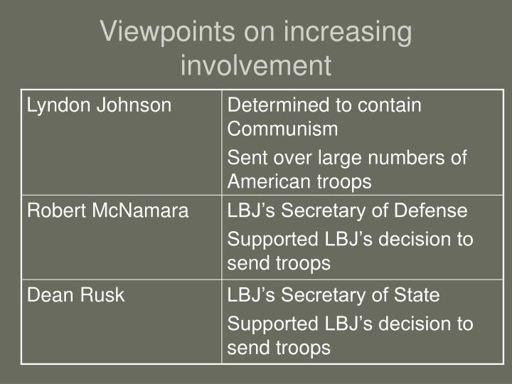 Viewpoints on increasing involvement