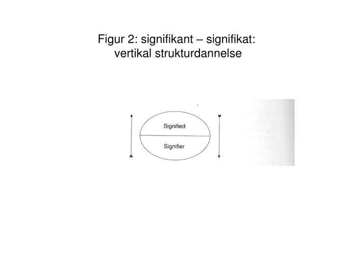 Figur 2: signifikant – signifikat: