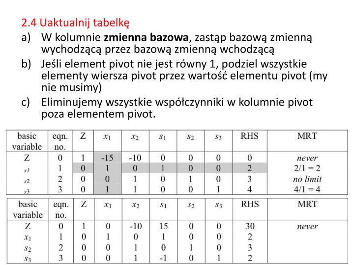 2.4 Uaktualnij tabelkę