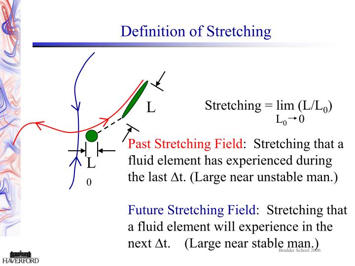 Definition of Stretching