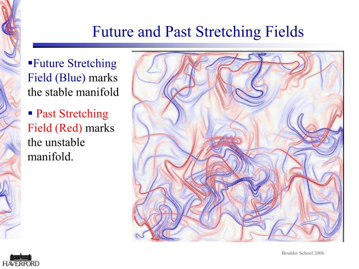 Future and Past Stretching Fields