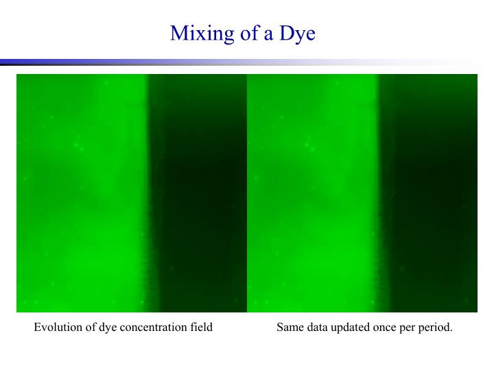 Mixing of a Dye