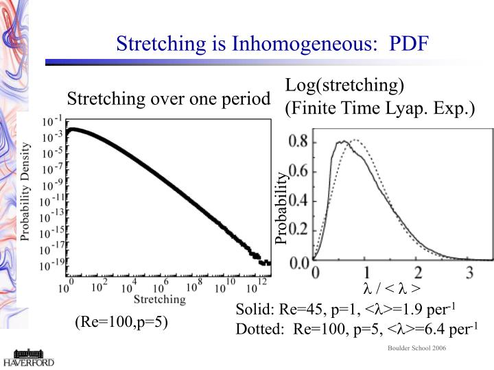 Stretching is Inhomogeneous:  PDF