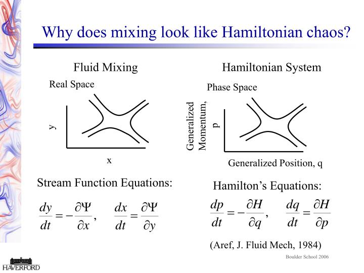 Why does mixing look like Hamiltonian chaos?