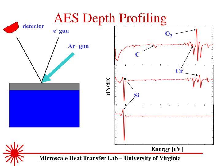 AES Depth Profiling