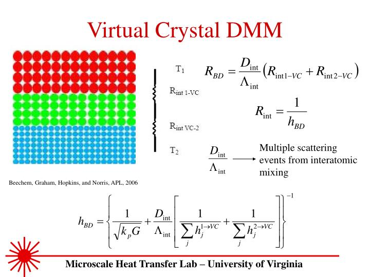 Virtual Crystal DMM