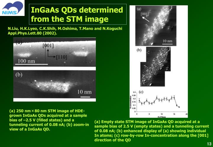 InGaAs QDs determined from the STM image