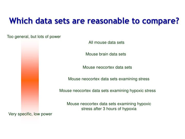 Which data sets are reasonable to compare?