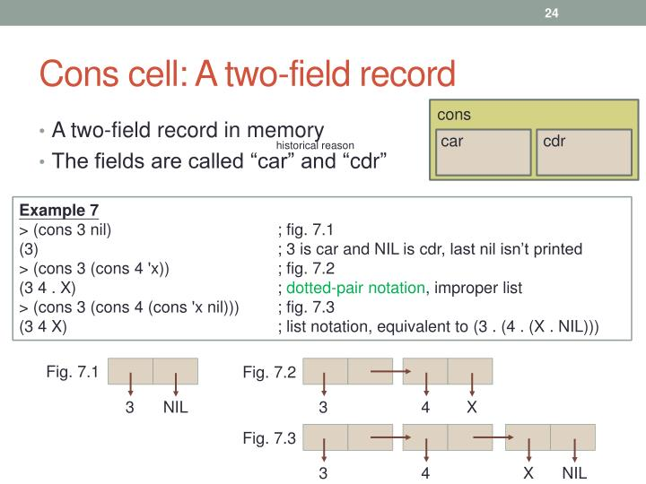 Cons cell: A two-field record