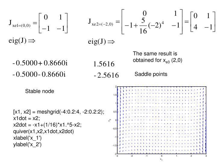 The same result is obtained for x