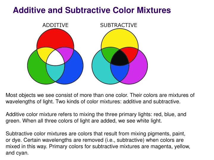 Additive and subtractive color mixtures