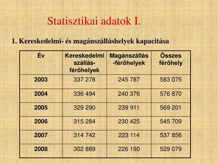 Statisztikai adatok I.