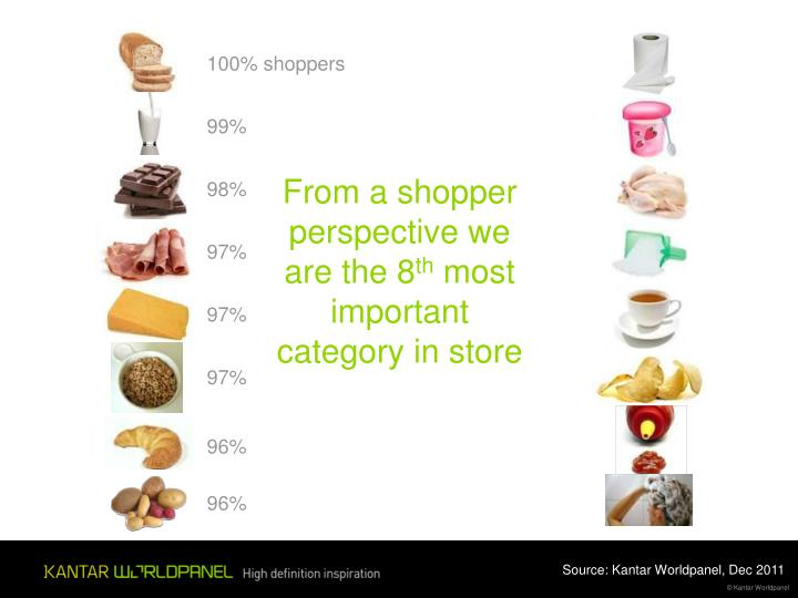 From a shopper perspective we are the 8