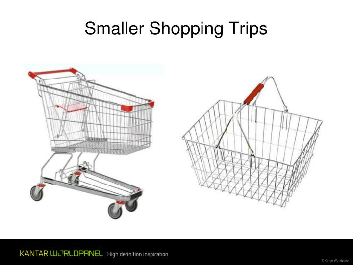 Smaller Shopping Trips