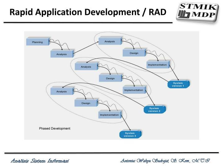 rapid application development rad the new
