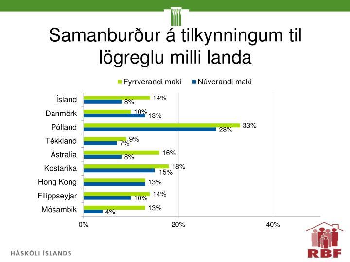 Samanburður á tilkynningum til lögreglu milli landa