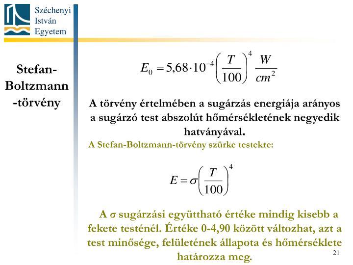 Stefan-Boltzmann-törvény