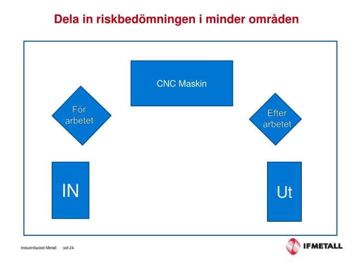 Dela in riskbedömningen i minder områden