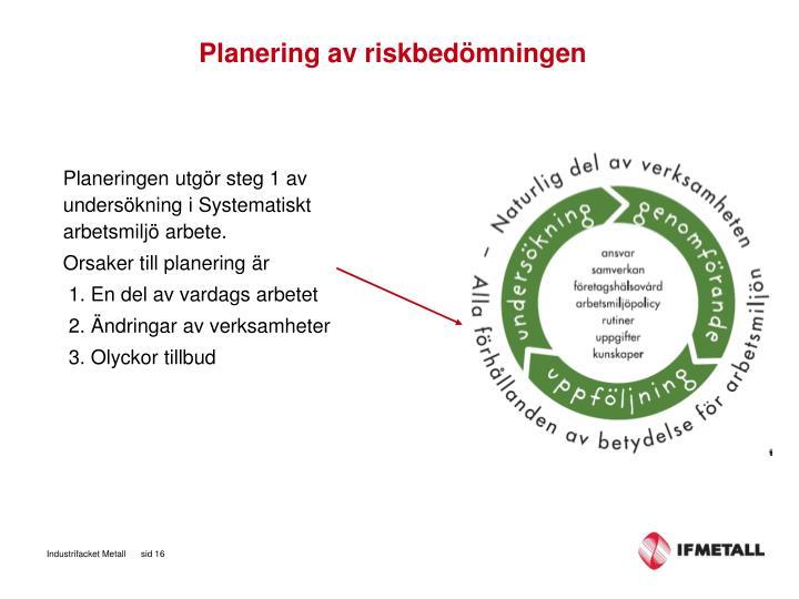 Planeringen utgör steg 1 av undersökning i Systematiskt arbetsmiljö arbete.