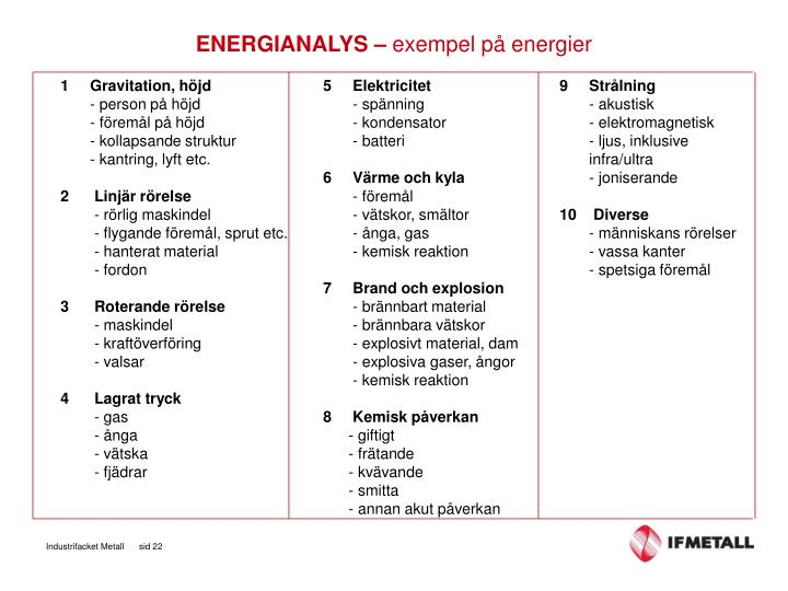 ENERGIANALYS –