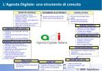 l agenda digitale uno strumento di crescita
