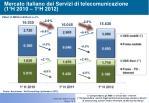 mercato italiano dei servizi di telecomunicazione 1 h 2010 1 h 2012