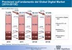 previsioni sull andamento del global digital market 2010 2013e