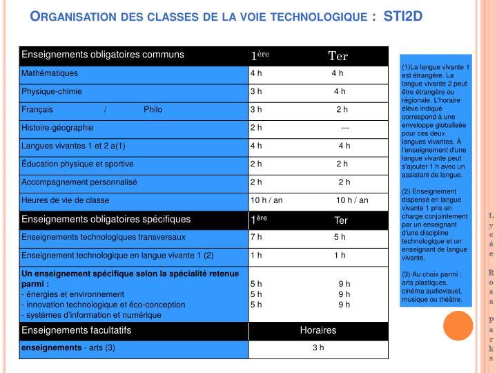 Organisation des classes de la voie technologique :  STI2D