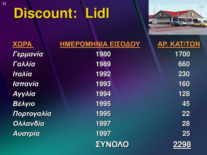 Discount:  Lidl