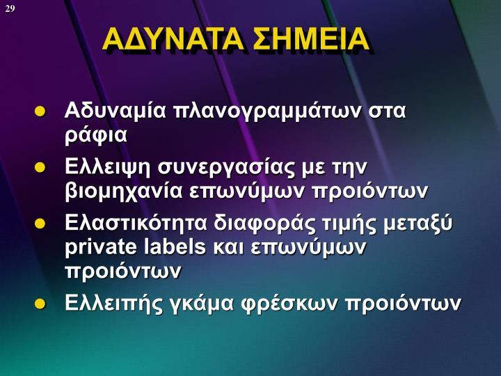 ΑΔΥΝΑΤΑ ΣΗΜΕΙΑ