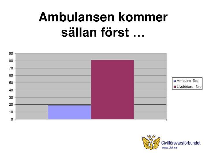 Ambulansen kommer