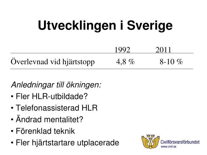 Utvecklingen i Sverige