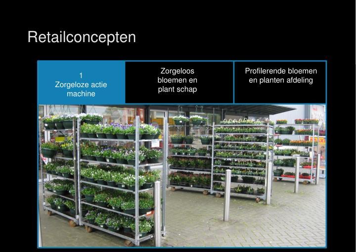 Retailconcepten