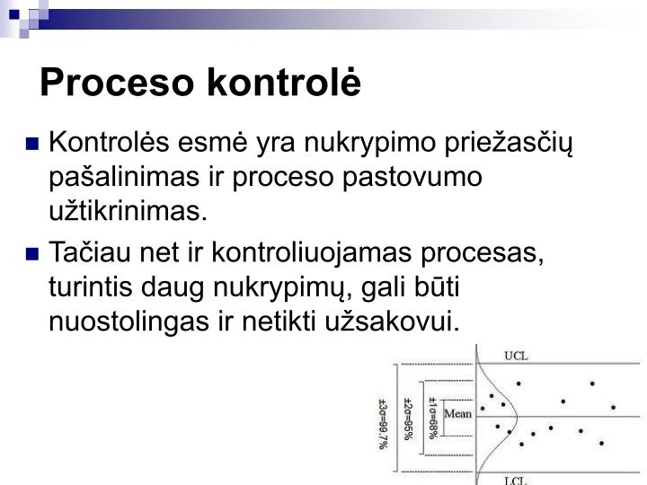 Proceso kontrolė