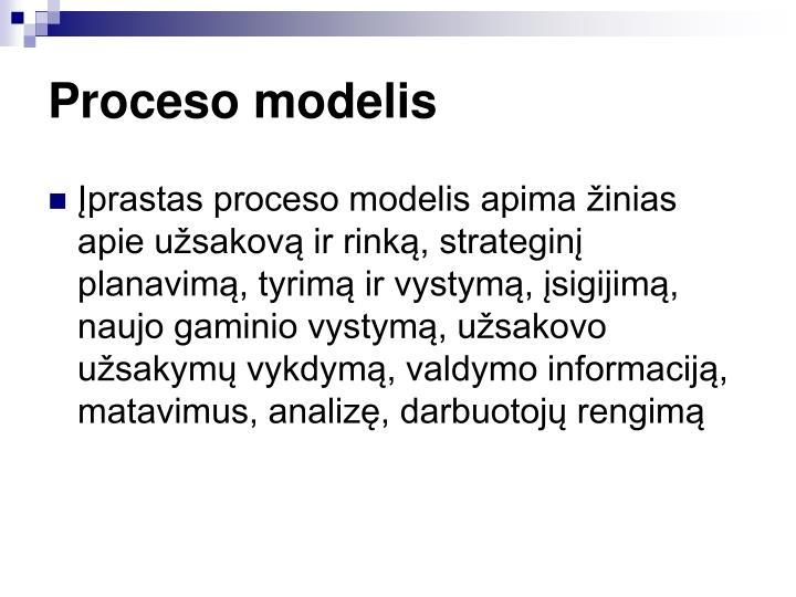 Proceso modelis1