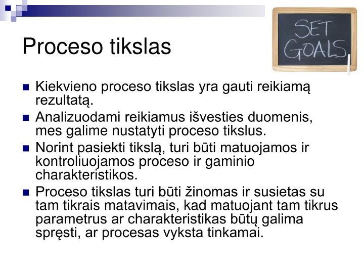 Proceso tikslas