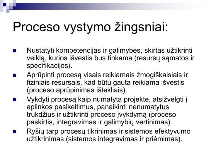 Proceso vystymo žingsniai:
