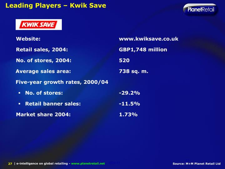 Leading Players – Kwik Save