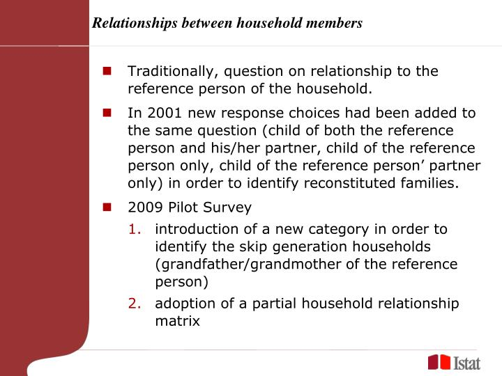 Relationships between household members