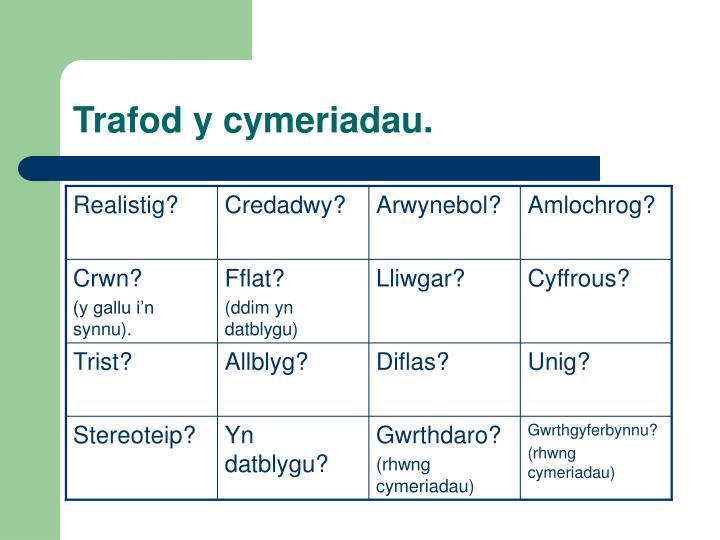 Trafod y cymeriadau.