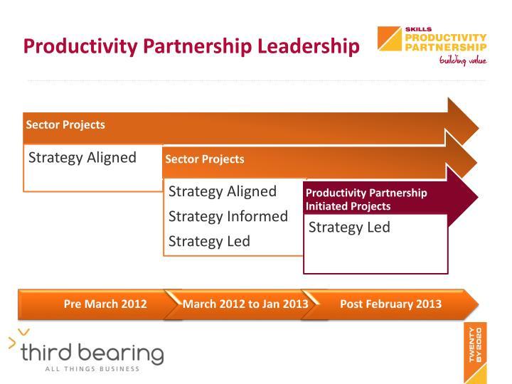Productivity Partnership Leadership