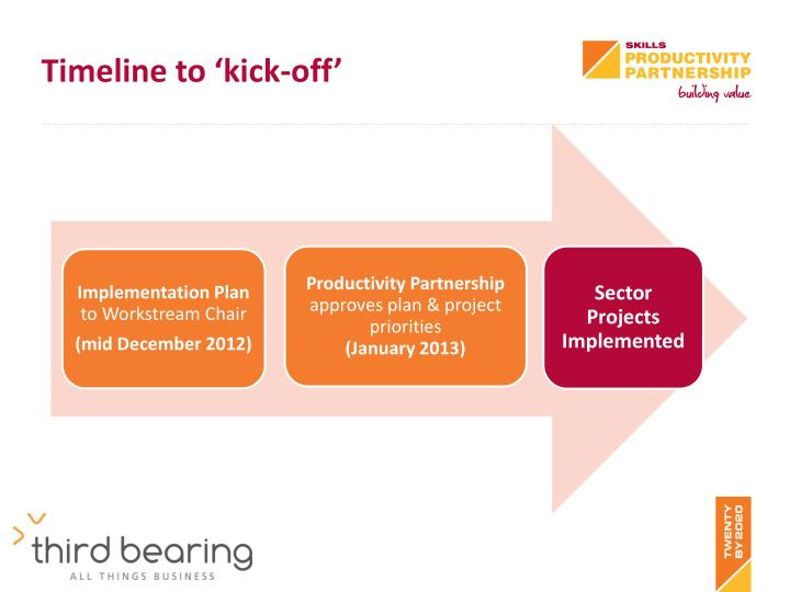 Timeline to 'kick-off'