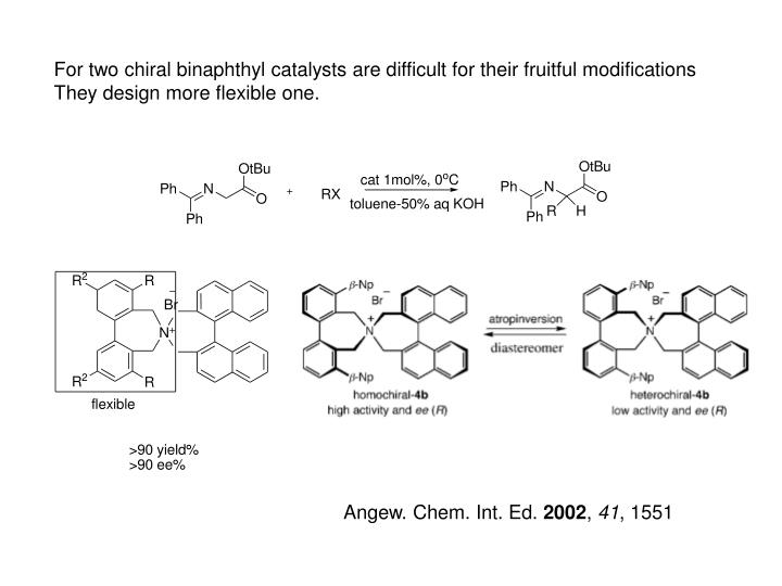 For two chiral binaphthyl catalysts are difficult for their fruitful modifications